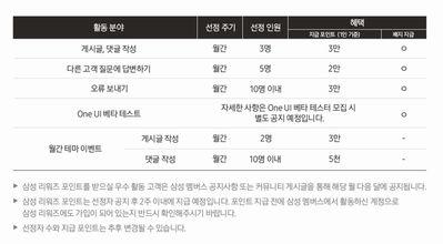 Samsung Rewards_v2.jpg