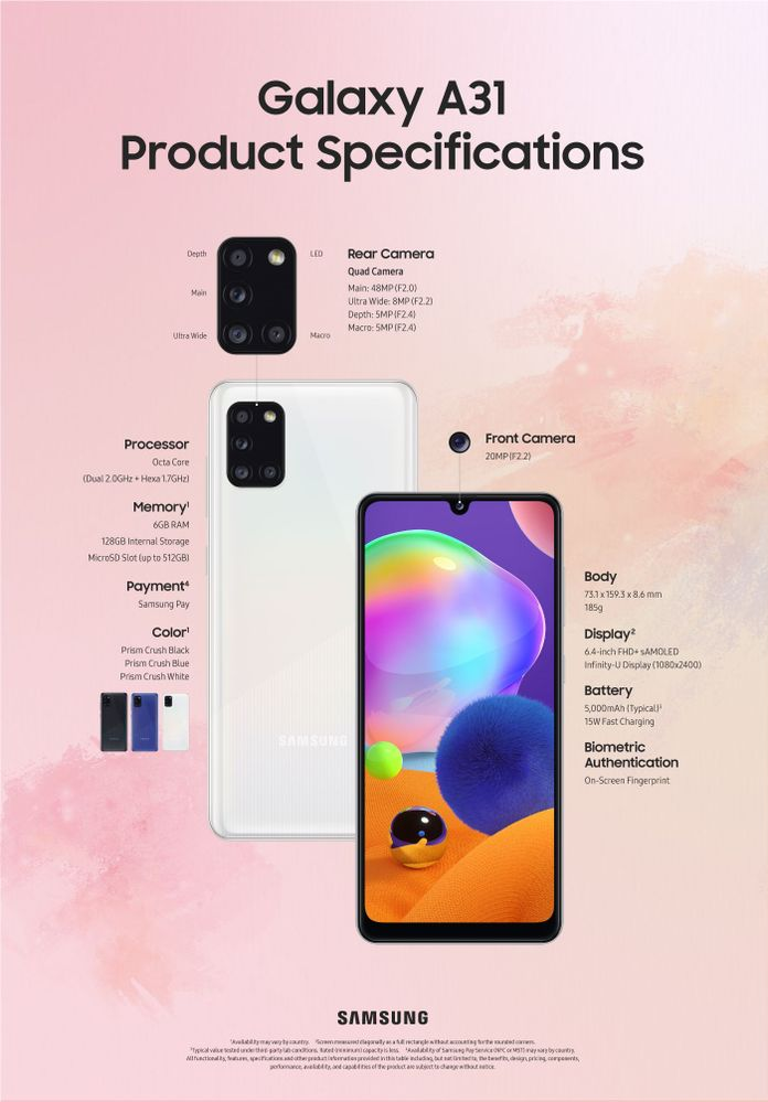 Infographic-Galaxy-A31_Product-Specifications.jpg