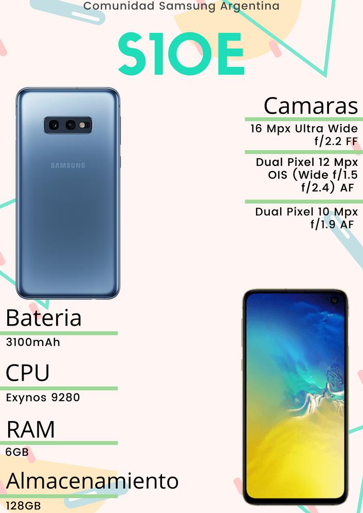 Fuente: Elaboracion personal utilizando fotos de Samsung en https://samsung.com (CONSULTADO 17/06/2020)