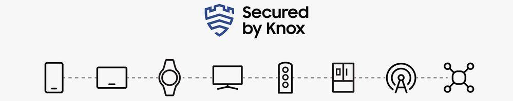 Ilustración de Secure by Knox en múltiples dispositivos- Fuente: https://samsungknox.com