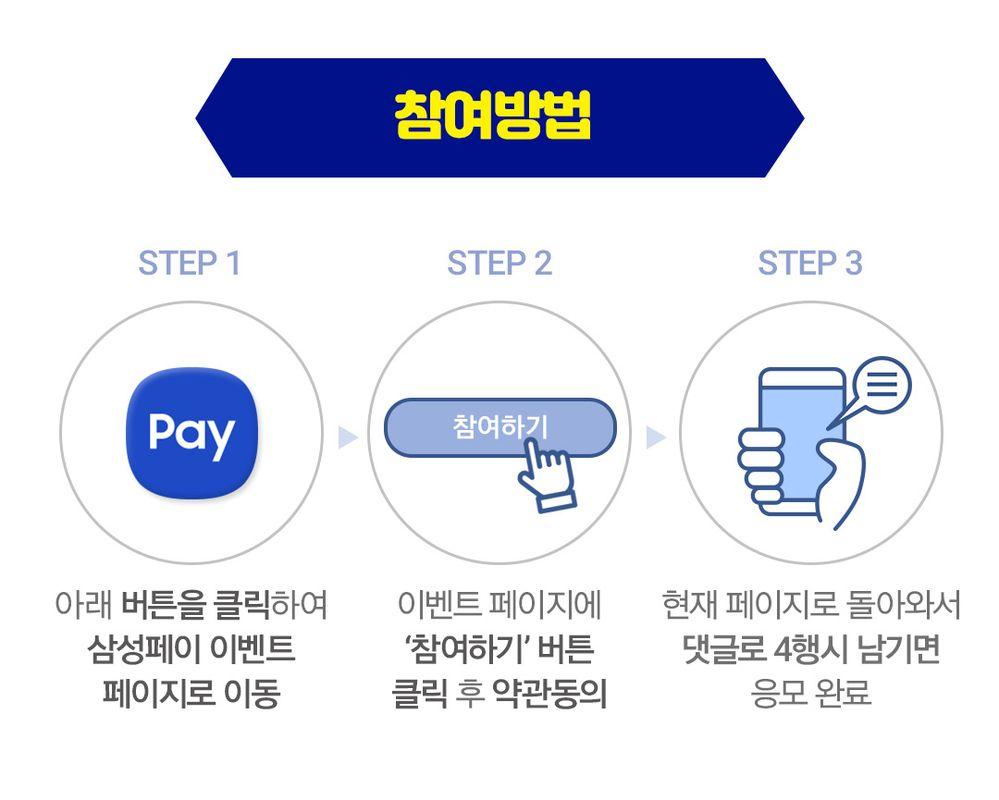 삼성페이_행운의단어_멤버스_커뮤니티_02.jpg