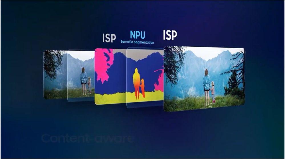ISP bekerja sama dengan AI mengenali objek setiap bagian gambar