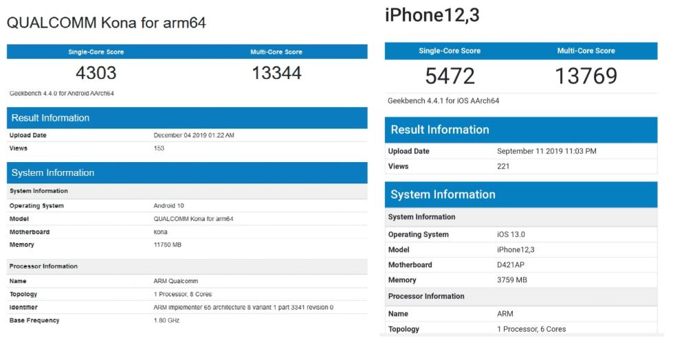 좌 - 스냅드래곤 865, 우 - 애플 A13