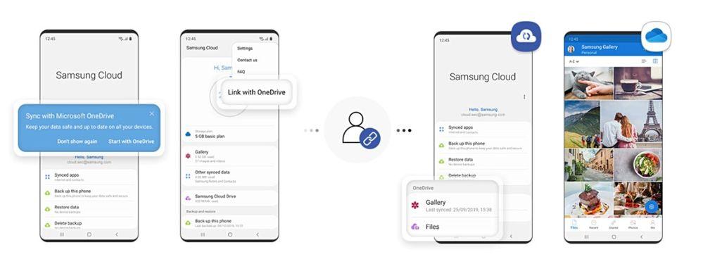 Samsung-Cloud-One-Drive-2.jpg