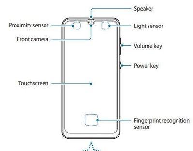 Samsung A70.JPG